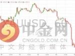 金价暴跌失守1300 为何专家坚信黄金还能东山再起?